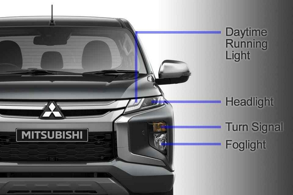 Mitsubishi Strada 2019's Multi Around Monitor